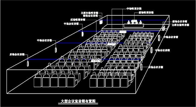 该会议室平面图,会议室透视图和会议室正侧立面效果图见下面:  ①